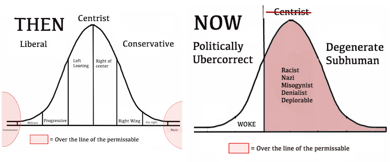 bellcurve-then-and-now-sidways.png